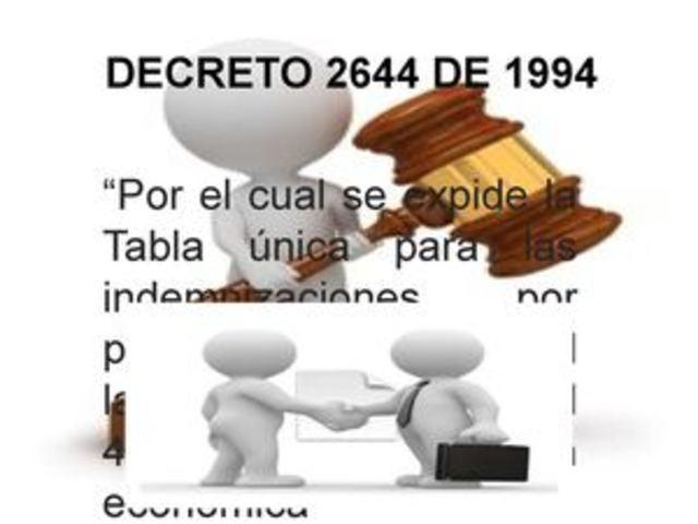 Decreto 2644