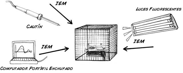 efecto inverso al motor electrico descubierto por Oersted