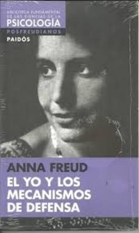 Anna Freud. El yo y los mecanismos de defensa.
