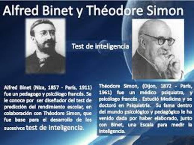 Alfred Binet y Theodoro Simón