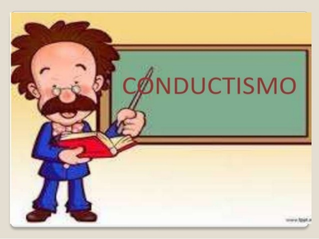 Conductismo. Obra de Watson