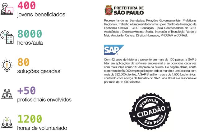 SAP + PRODAM + JA = 400 jovens qualificados!
