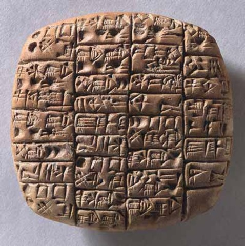 Sumer- Invention of Writing