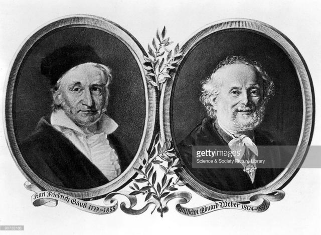 Carl Friedrich Gauss y Wilhelm Weber