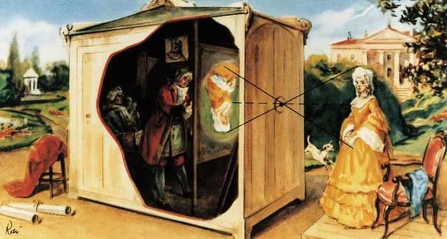 Siglo. lll A.C (Aristoteles descubre la cámara oscura)