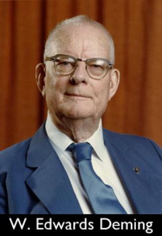 teorías modernas de administración W. edwards Deming