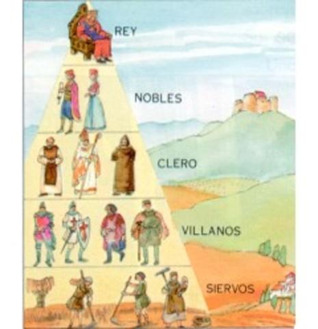 Epoca feudal siglo IX al XV