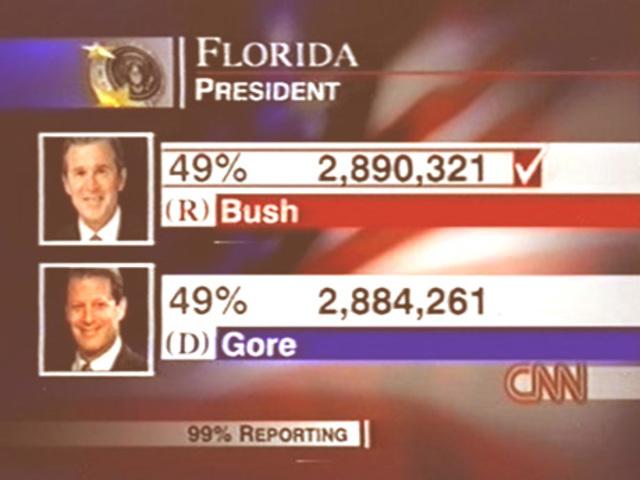 Bush v. Gore Supreme Court Case