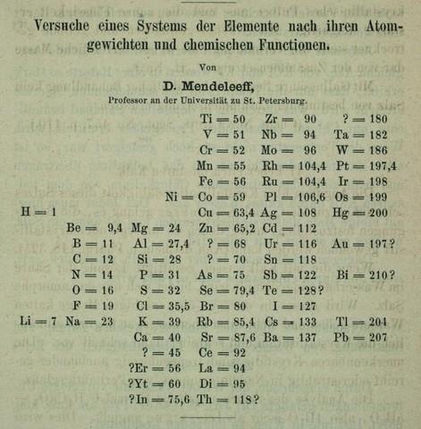 Det periodiskesystem fortsat