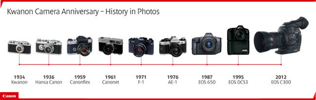 Fotografía siglo XIX