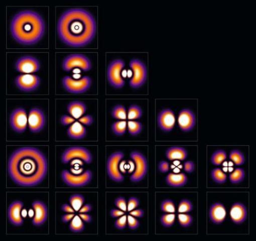 Kvantemekanikken påvises - Hvad er er det?