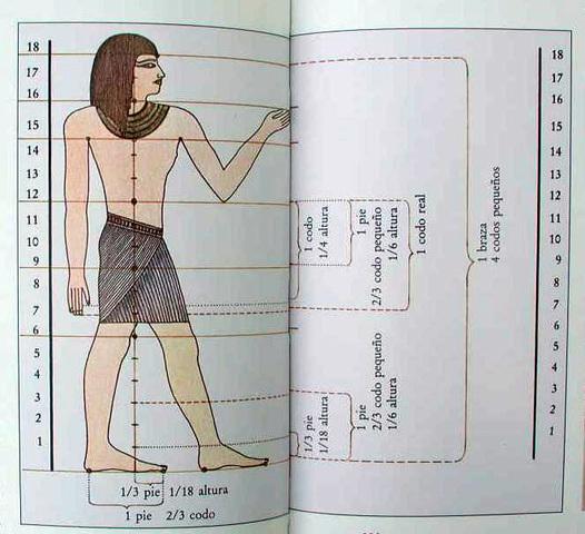 Real Codo Egipcio