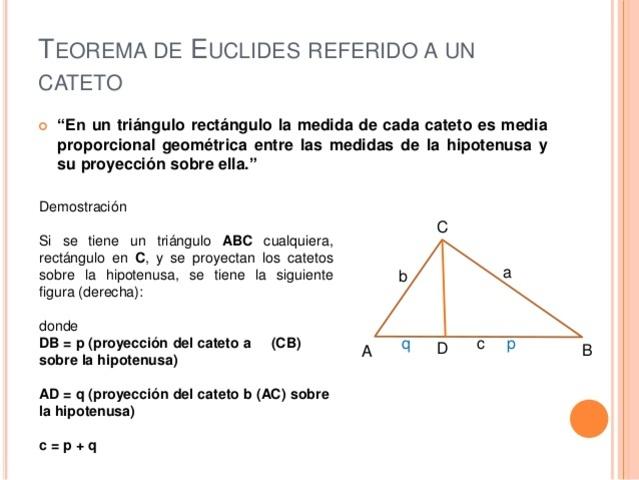 Euclides y su Aportación