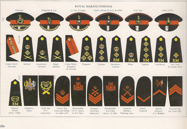 Normas Militares en Reino Unido