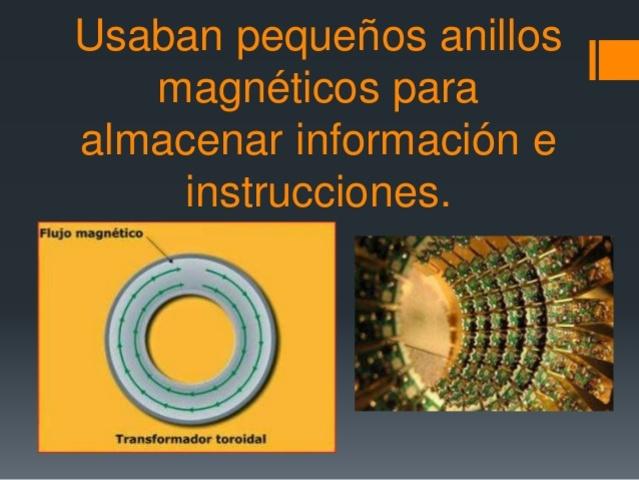 Anillos Magneticos