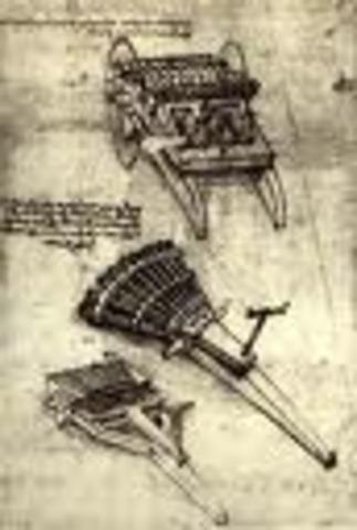 Leonardo Da Vinci's inventions start.