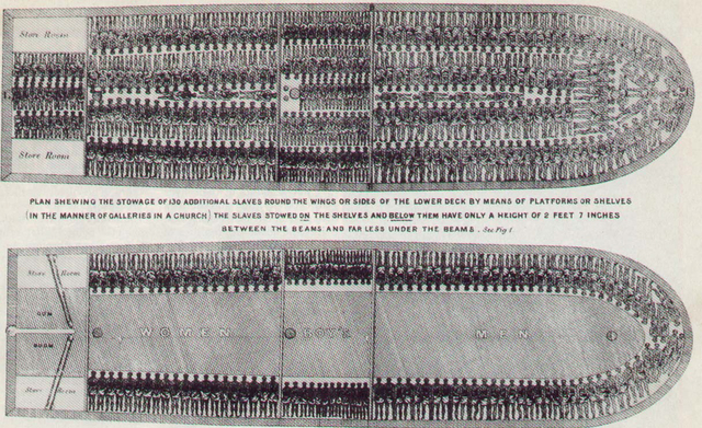 Slaves were shipped along the Middle Passage of Triangular Trade