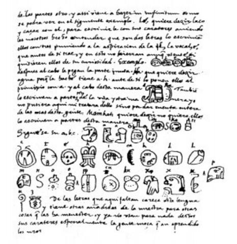CAMBIOS EN EL GLIFO ( ESCRIBA de izquierda a derecha)