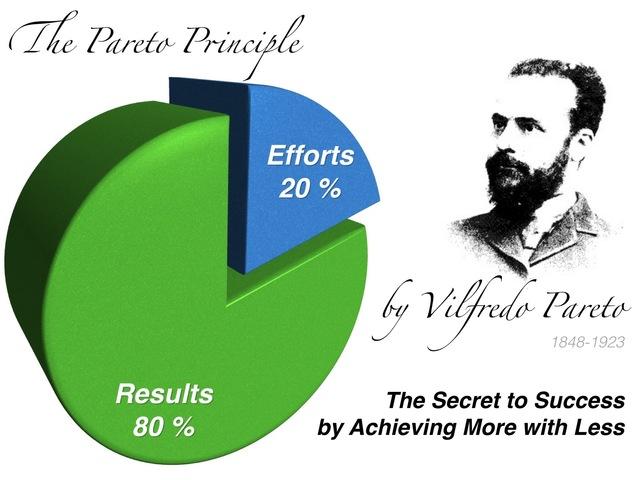 Principio de Pareto - Vilfredo Pareto