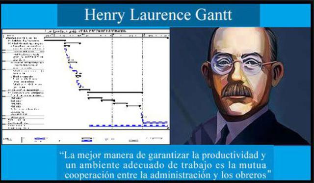 Diagrama de Gantt.- Henry Laurence
