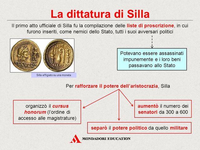 Silla dittatore su Roma!