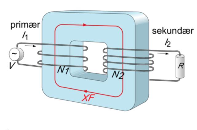 H.C. Ørsted opdager elektromagnetismen