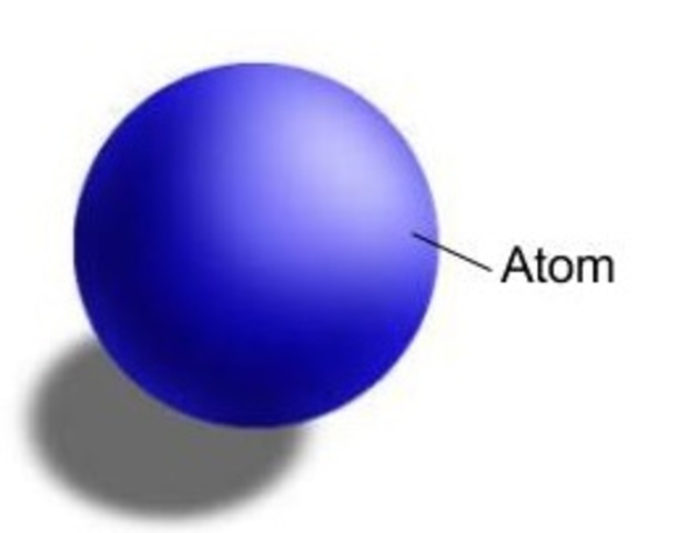 John Dalton's Model of the Atom