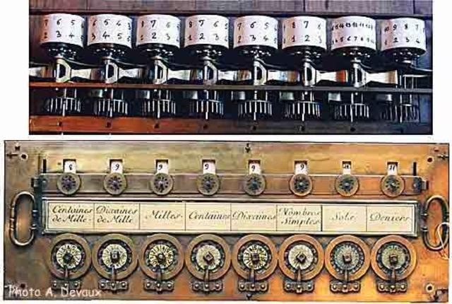 La primera sumadora mecánica.