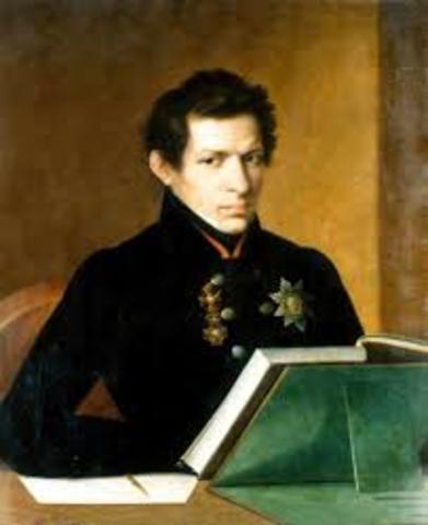Николай Иванович Лобачевский ( 1792- 1856)