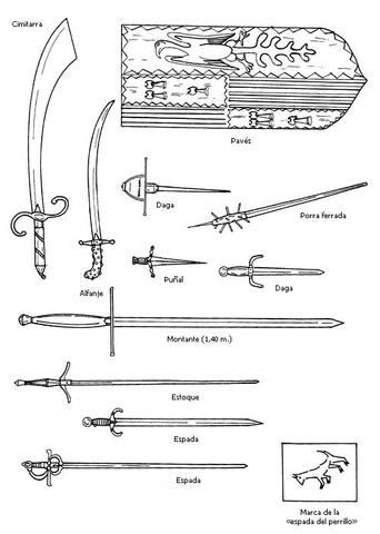 Cap. 2 Armas Blancas