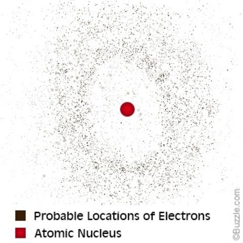 Erwin Schrödinger's Model of the Atom