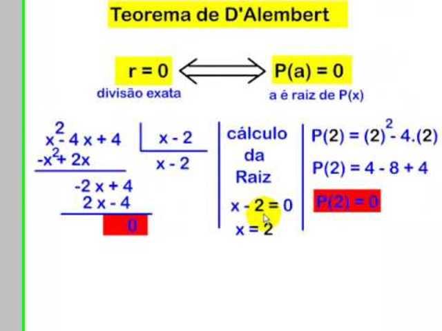 Representación gráfica de los números complejos