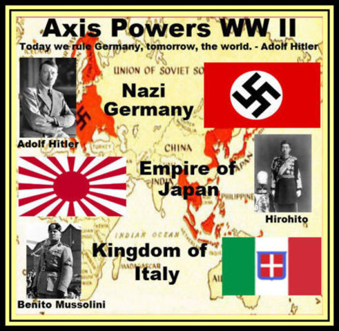 Formation of the Axis Alliance