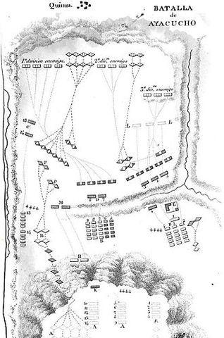 Croquis de la batalla de Ayacucho