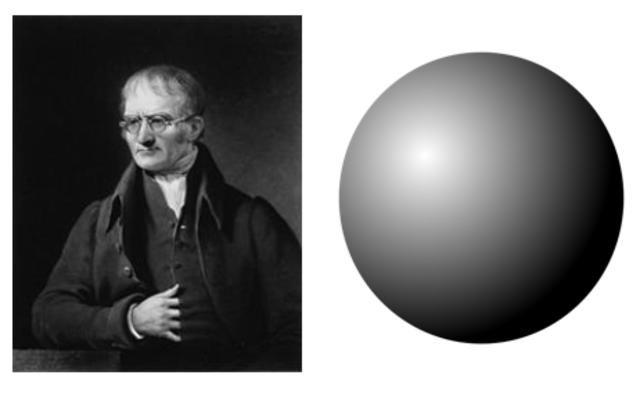 John Dalton's Atomic Model