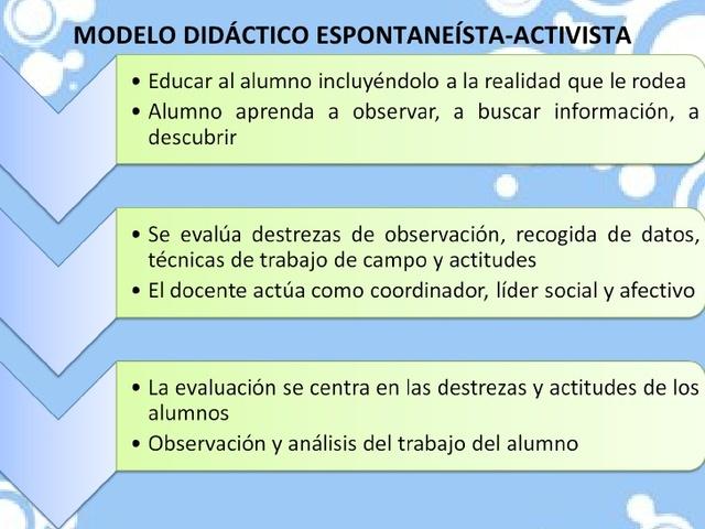 Activismo, el activismo pedagógico la adquisición de los conocimientos se logra a través del contacto directo con los objetos, a través de la manipulación, las experiencias perceptivas son la condición y garantía para el aprendizaje.
