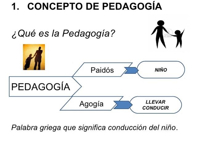 ¿Que es la Pedagogía?