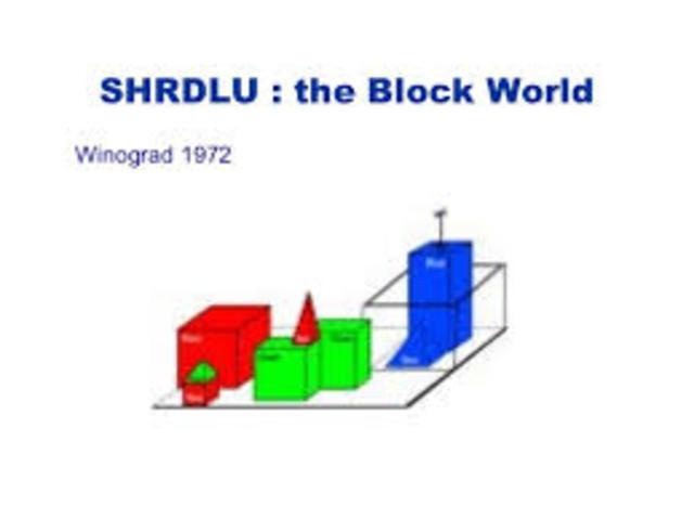 Programme SHRDLU