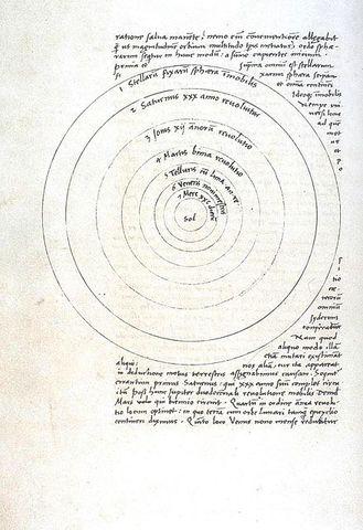 Nikolaus Kopernikus: Heliozentrisches Weltbild