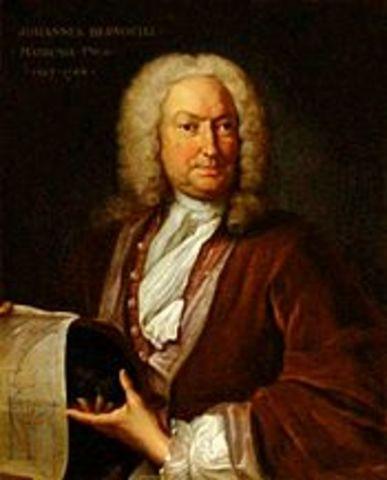 Иоганн Бернулли (27.07.1667—1.01.1748)