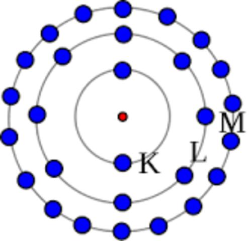 Bohr model of atom structure