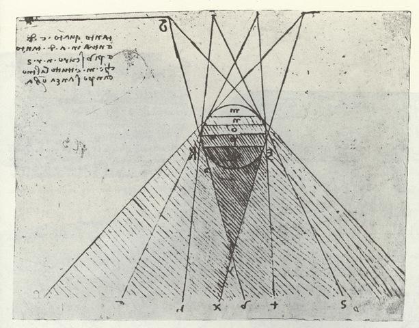 Da Vinci's Color Studies