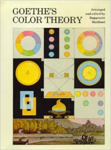 """""""Theory of Colors"""""""