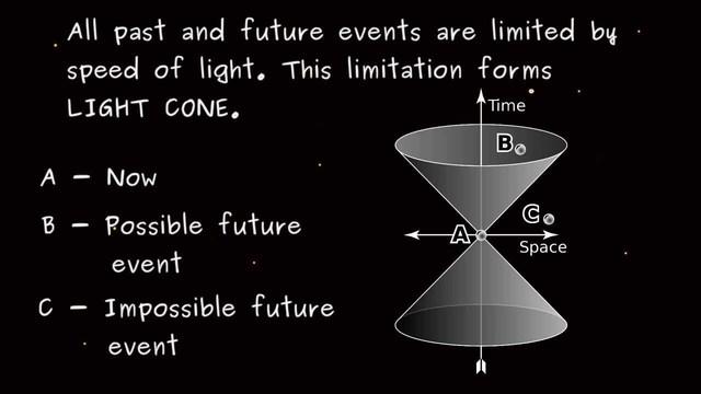 Albert Einstein Special Theory of Relatively