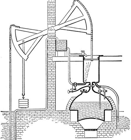 Atmospheric Steam Engine Invented