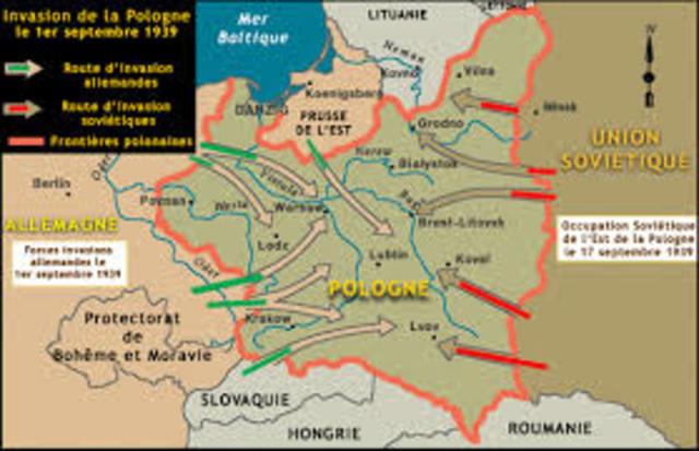 Invasion de la Pologne par l'Allemagne
