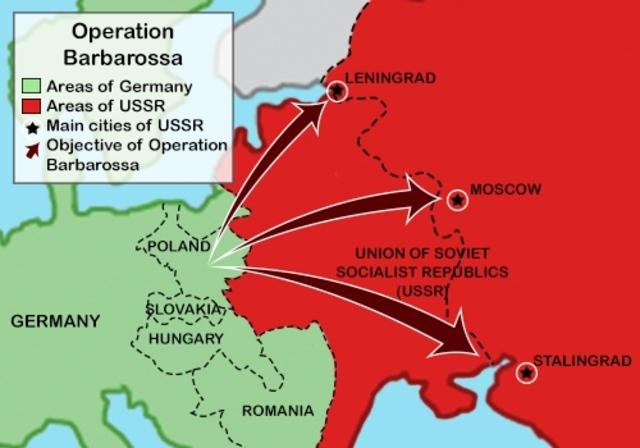 Opération Barbe Rousse: ouverture du front Russe