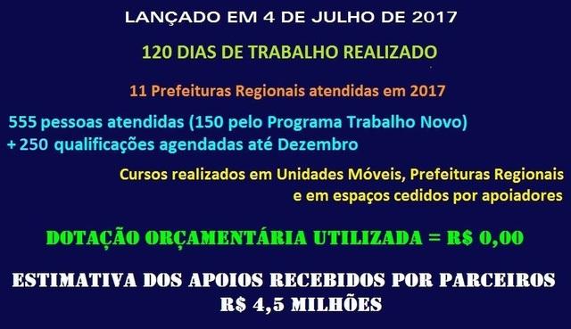 2017 - Resultados do Trabalho - www.facebook.com/profcidadao.