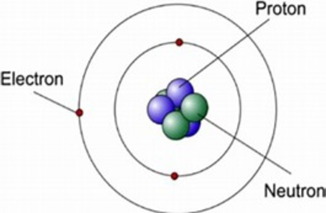 Niels Bohr develops the Bohr model of atom structure