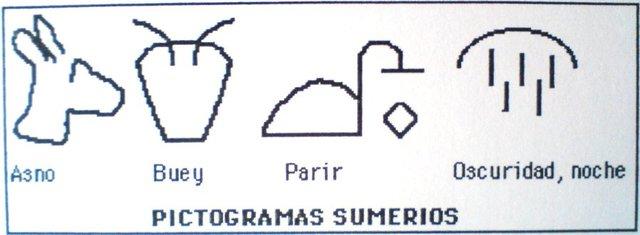Surgen pictogramas, dibujos para representar objetos o conceptos.